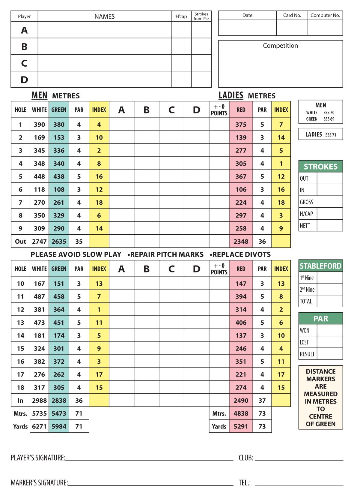 Scorecard Inside 2019